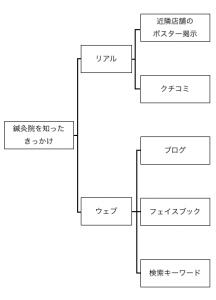 スクリーンショット 2014-04-09 1.33.11