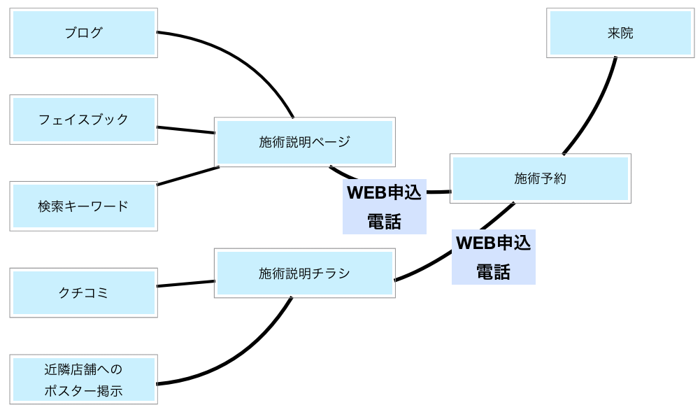 スクリーンショット 2014-04-09 1.33.52