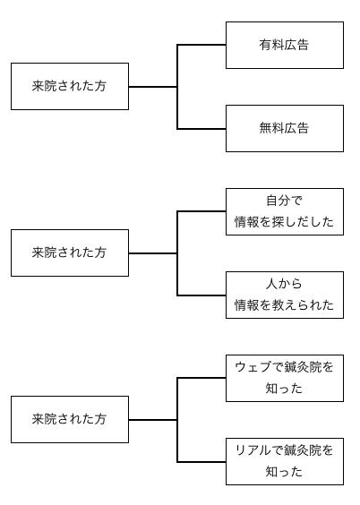 スクリーンショット 2014-04-09 1.32.41